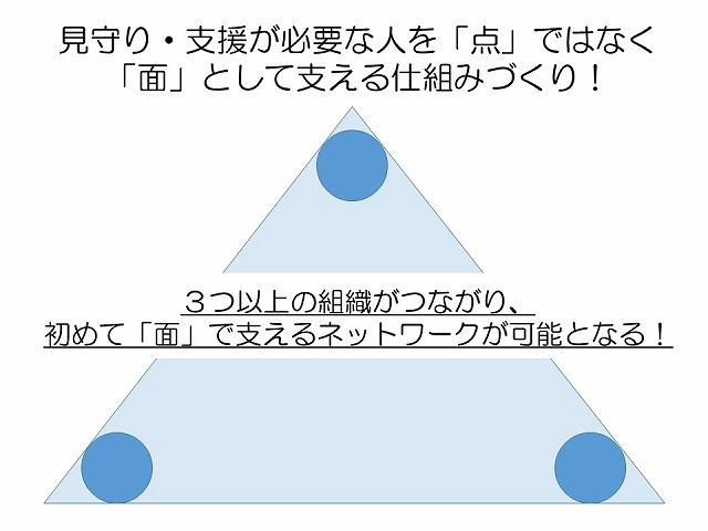 H30.1.30文京区視察発表用データ