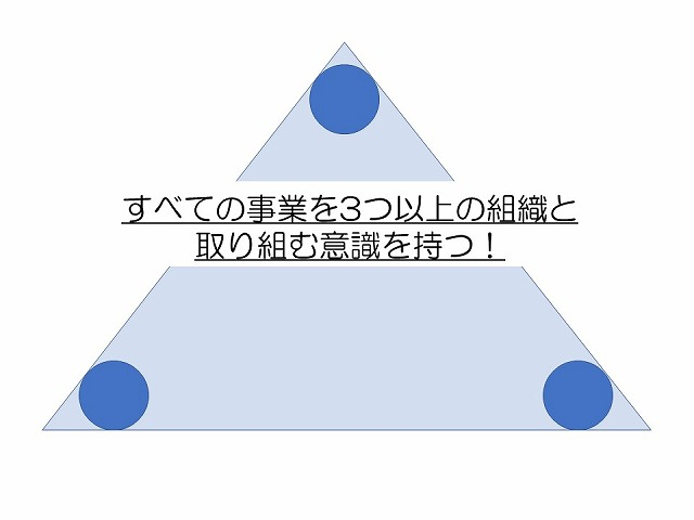 H30.4.30日本在宅医学会発表用 澤登1