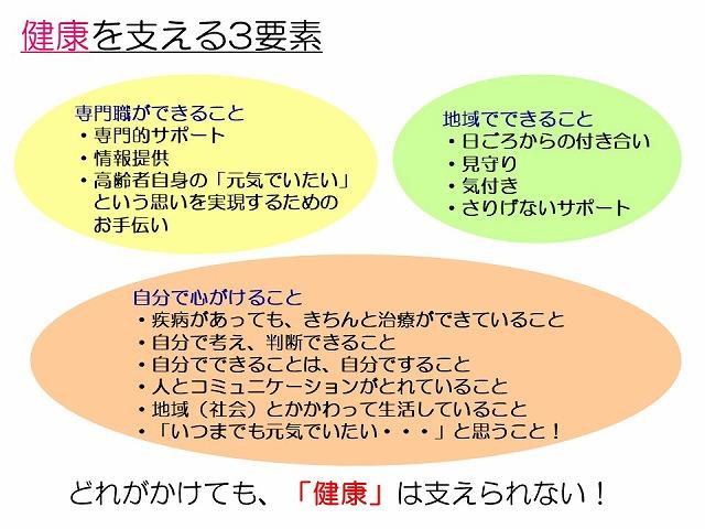 H30.5.30渋谷区民生委員・児童委員連合会発表用