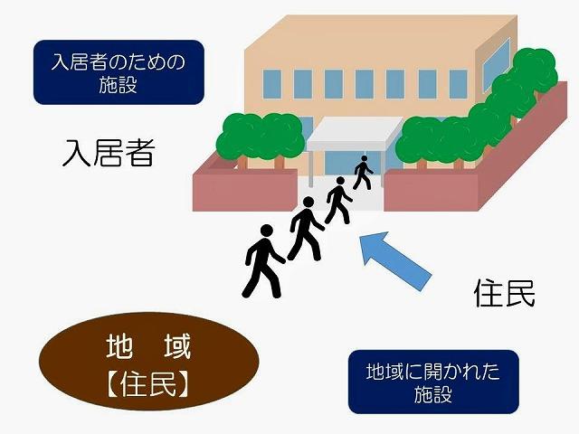 H30_11_16富山県福祉施設協議会発表用